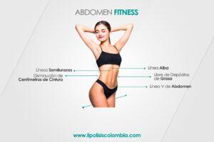 Lipolisis HD Abdomen Fitness